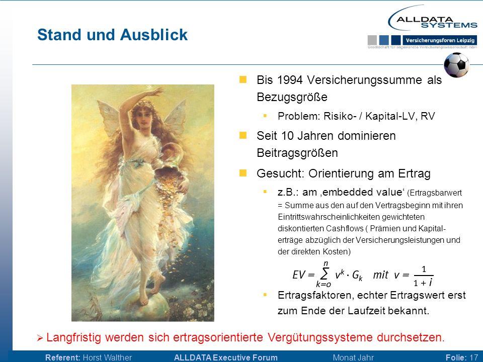 ALLDATA Executive Forum Monat JahrReferent: Horst WaltherFolie: 16 Anforderungen - technisch Regelsysteme  Provisionsregeln nicht mehr hart kodiert 