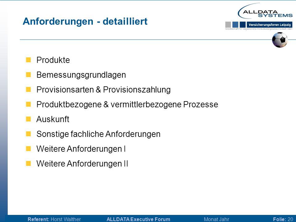 ALLDATA Executive Forum Monat JahrReferent: Horst WaltherFolie: 19 A chtung A nhang Auf den nachfolgenden Folien finden Sie vertiefende Informationen.