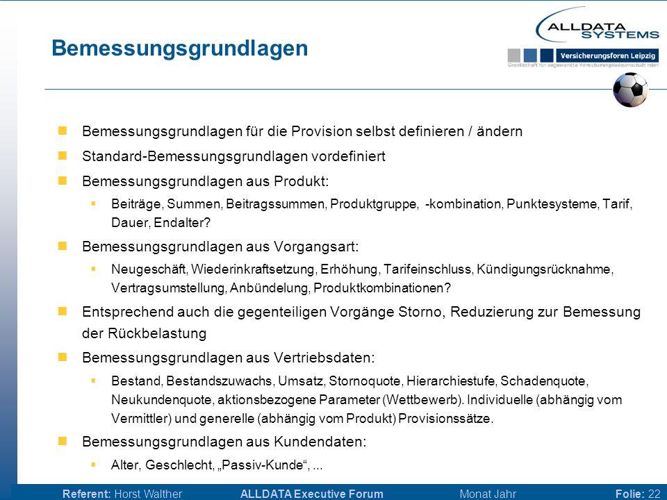 ALLDATA Executive Forum Monat JahrReferent: Horst WaltherFolie: 21 Produkte Standard Lebensversicherungs-Produkte  Kapital, Rente, Risiko, FRV, Riest
