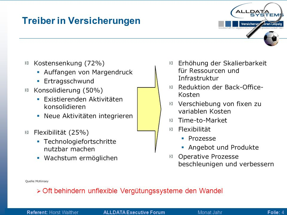 ALLDATA Executive Forum Monat JahrReferent: Horst WaltherFolie: 3 AGENDA Treiber in Versicherungen Situation Vergütung von Vertriebsmitarbeitern Kerns