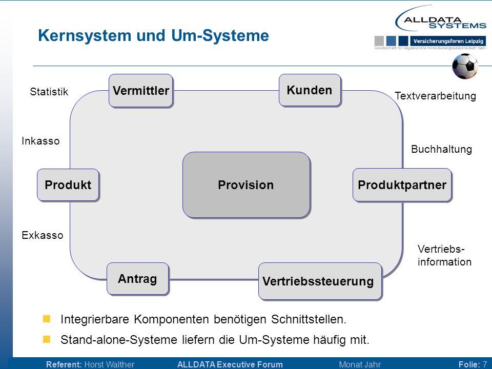 ALLDATA Executive Forum Monat JahrReferent: Horst WaltherFolie: 7 Kernsystem und Um-Systeme Integrierbare Komponenten benötigen Schnittstellen.