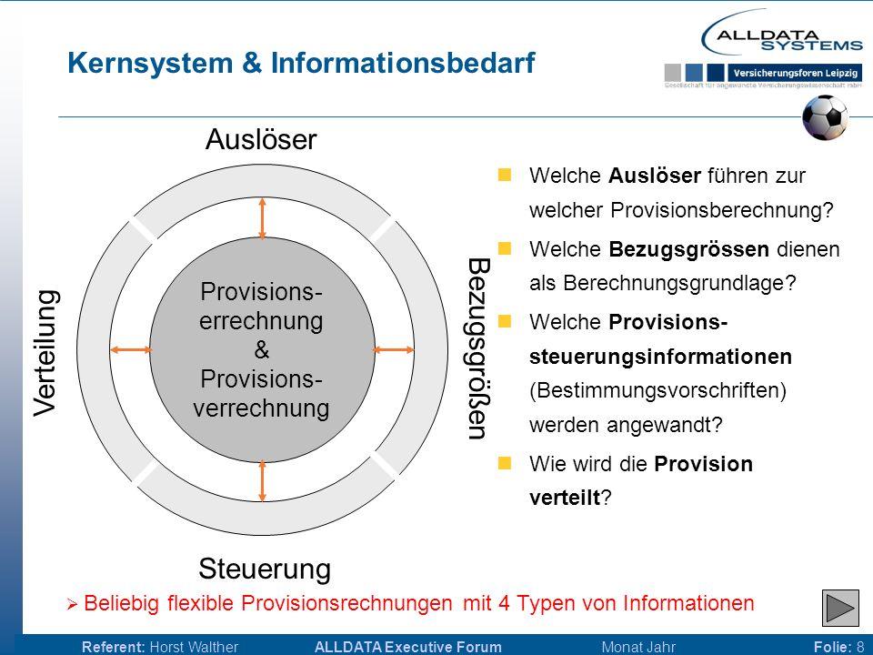 ALLDATA Executive Forum Monat JahrReferent: Horst WaltherFolie: 7 Kernsystem und Um-Systeme Integrierbare Komponenten benötigen Schnittstellen. Stand-