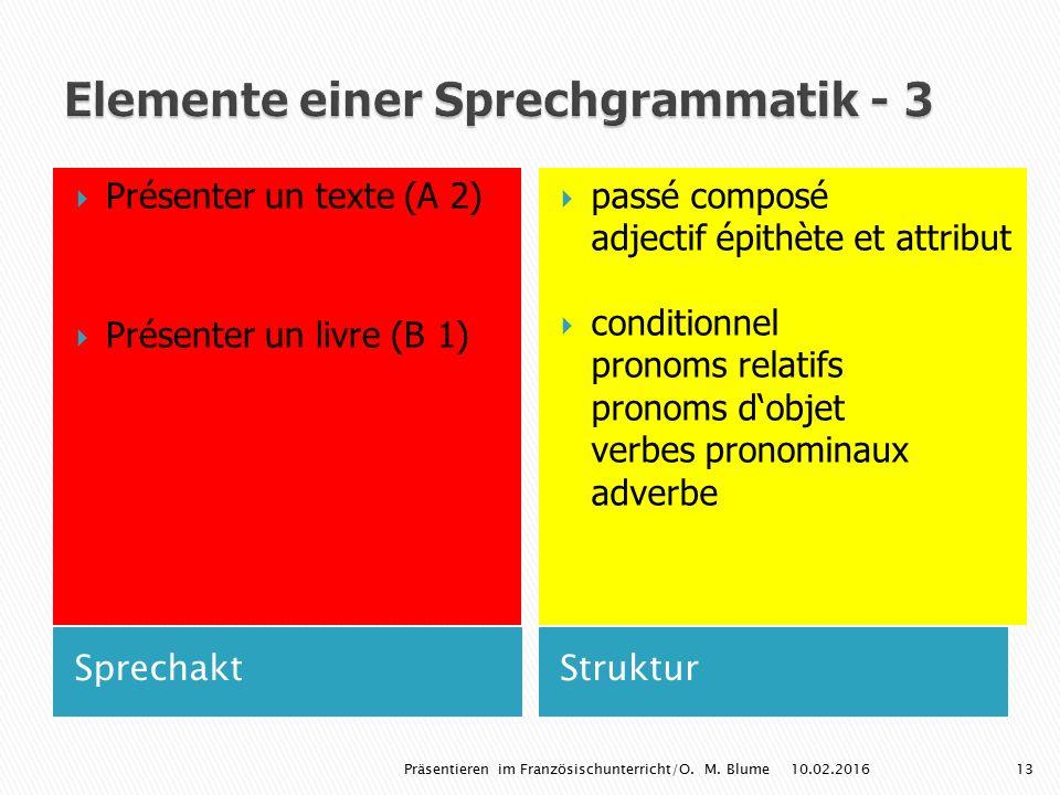 SprechaktStruktur  Présenter un texte (A 2)  Présenter un livre (B 1)  passé composé adjectif épithète et attribut  conditionnel pronoms relatifs