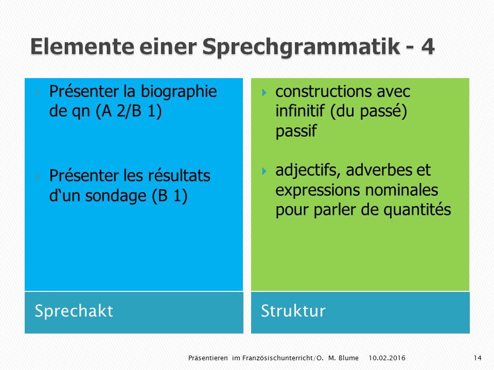 SprechaktStruktur  Présenter la biographie de qn (A 2/B 1)  Présenter les résultats d'un sondage (B 1)  constructions avec infinitif (du passé) pas