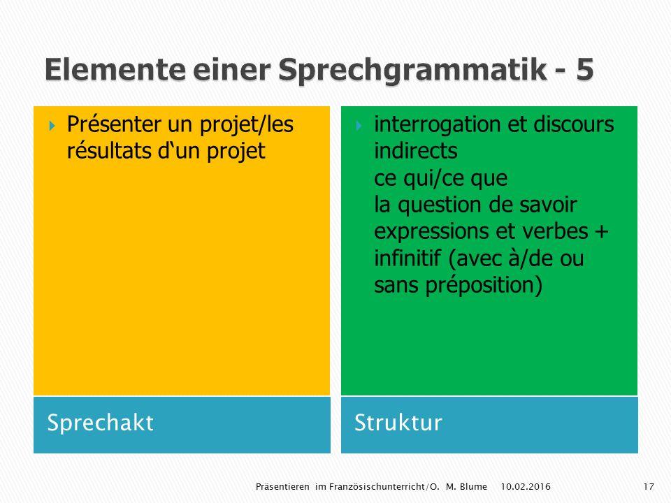 SprechaktStruktur  Présenter un projet/les résultats d'un projet  interrogation et discours indirects ce qui/ce que la question de savoir expression