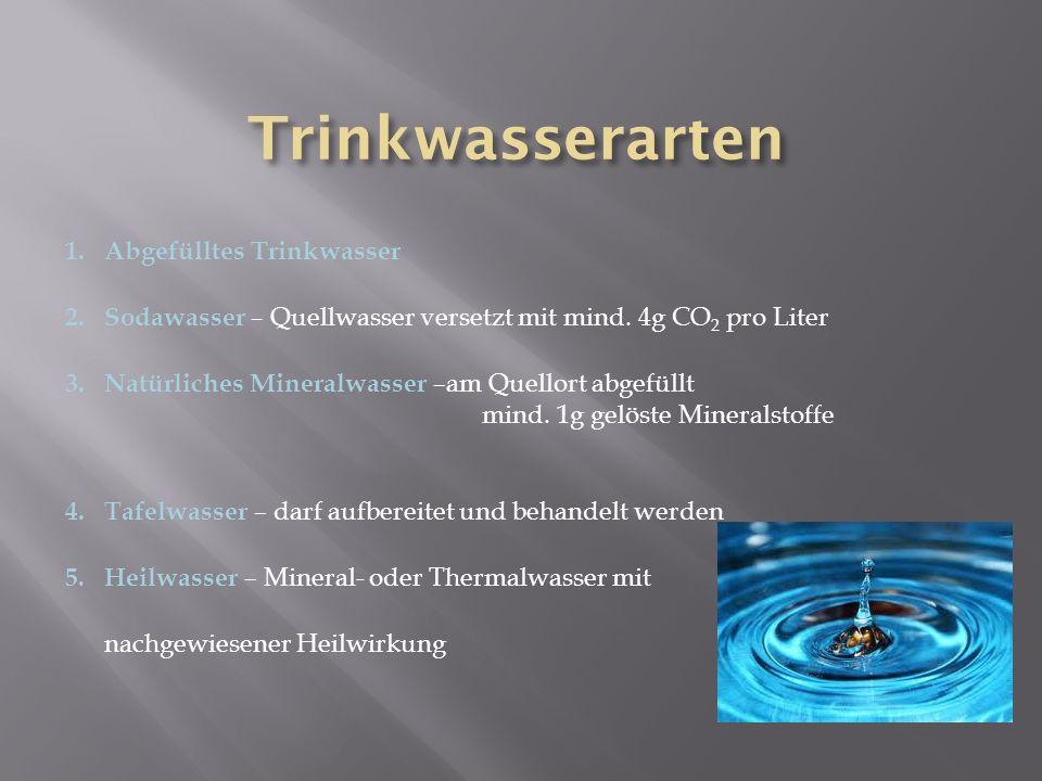 1.Abgefülltes Trinkwasser 2. Sodawasser – Quellwasser versetzt mit mind. 4g CO 2 pro Liter 3. Natürliches Mineralwasser –am Quellort abgefüllt mind. 1