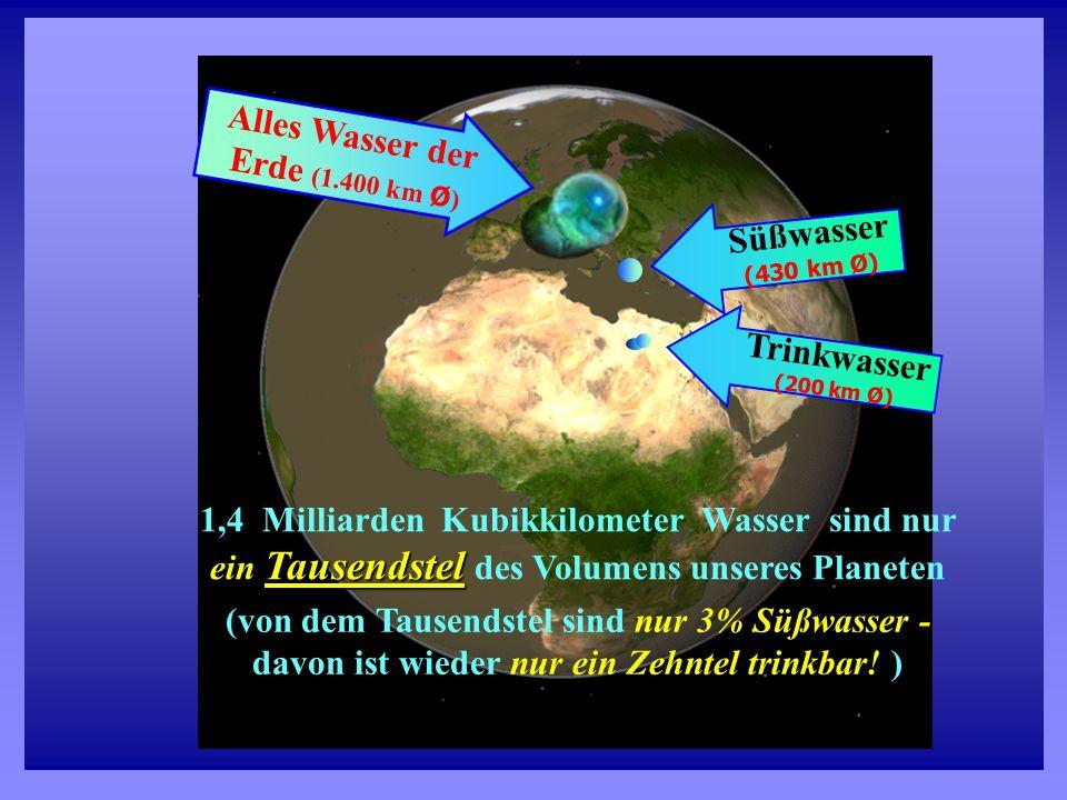 Stell dir vor, alles Wasser unseres Planeten wäre in einer Kugel Kugel versammelt …. …. wie groß wäre diese Kugel ?? 1,4 Milliarden Kubikkilometer Was