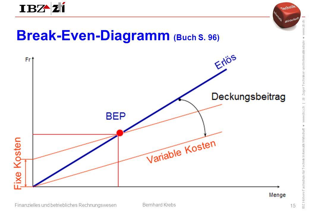 IBZ Höhere Fachschule für Technik Informatik Wirtschaft ● www.ibz.ch | zti Zuger Techniker- und Informatikschule ● www.zti.ch Finanzielles und betriebliches Rechnungswesen Bernhard Krebs 15 Break-Even-Diagramm (Buch S.