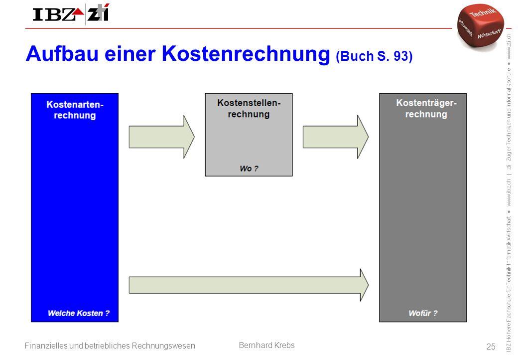 IBZ Höhere Fachschule für Technik Informatik Wirtschaft ● www.ibz.ch | zti Zuger Techniker- und Informatikschule ● www.zti.ch Finanzielles und betrieb