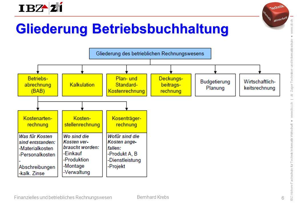 IBZ Höhere Fachschule für Technik Informatik Wirtschaft ● www.ibz.ch   zti Zuger Techniker- und Informatikschule ● www.zti.ch Finanzielles und betriebliches Rechnungswesen Bernhard Krebs 17 Der Deckungsbeitrag (Buch S.