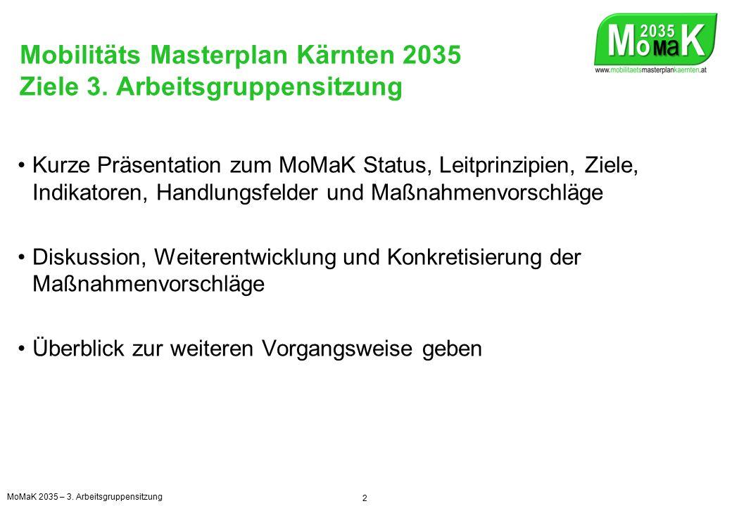 Mobilitäts Masterplan Kärnten 2035 Ziele 3.