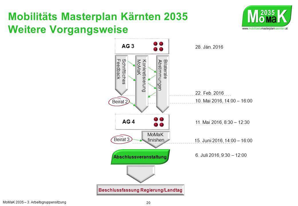 Handlungsfeld: Besser/effizienter organisiert Vorschläge für Maßnahmenpakete 2.1.1Angebot Bahn & Bus verbessern 2.1.2Landesweite Mobilitätsknoten etablieren 2.1.3Tarifsystem vereinfachen, E-Ticketing etablieren und Mobilitätskarte einführen 2.1.4Bevorrangen, lenken und steuern 2.1.5Güterverkehr optimieren 2.1.6Kombiverkehre 21 MoMaK 2035 – 3.