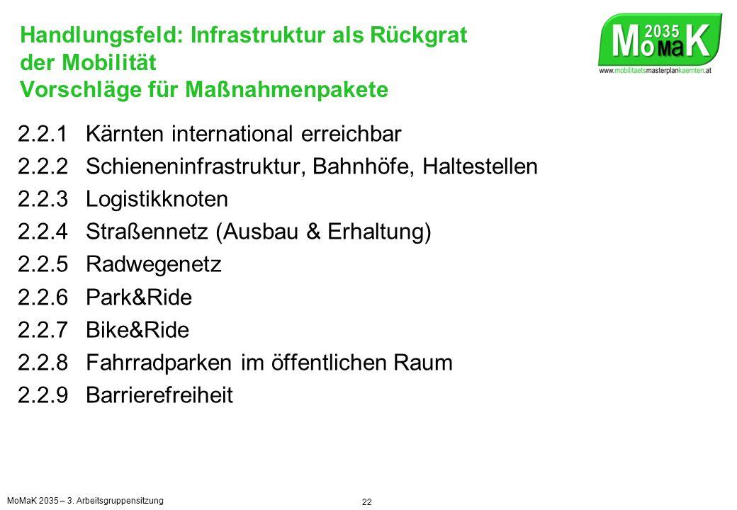 Handlungsfeld: Infrastruktur als Rückgrat der Mobilität Vorschläge für Maßnahmenpakete 2.2.1Kärnten international erreichbar 2.2.2Schieneninfrastruktur, Bahnhöfe, Haltestellen 2.2.3Logistikknoten 2.2.4Straßennetz (Ausbau & Erhaltung) 2.2.5Radwegenetz 2.2.6Park&Ride 2.2.7Bike&Ride 2.2.8Fahrradparken im öffentlichen Raum 2.2.9Barrierefreiheit 22 MoMaK 2035 – 3.