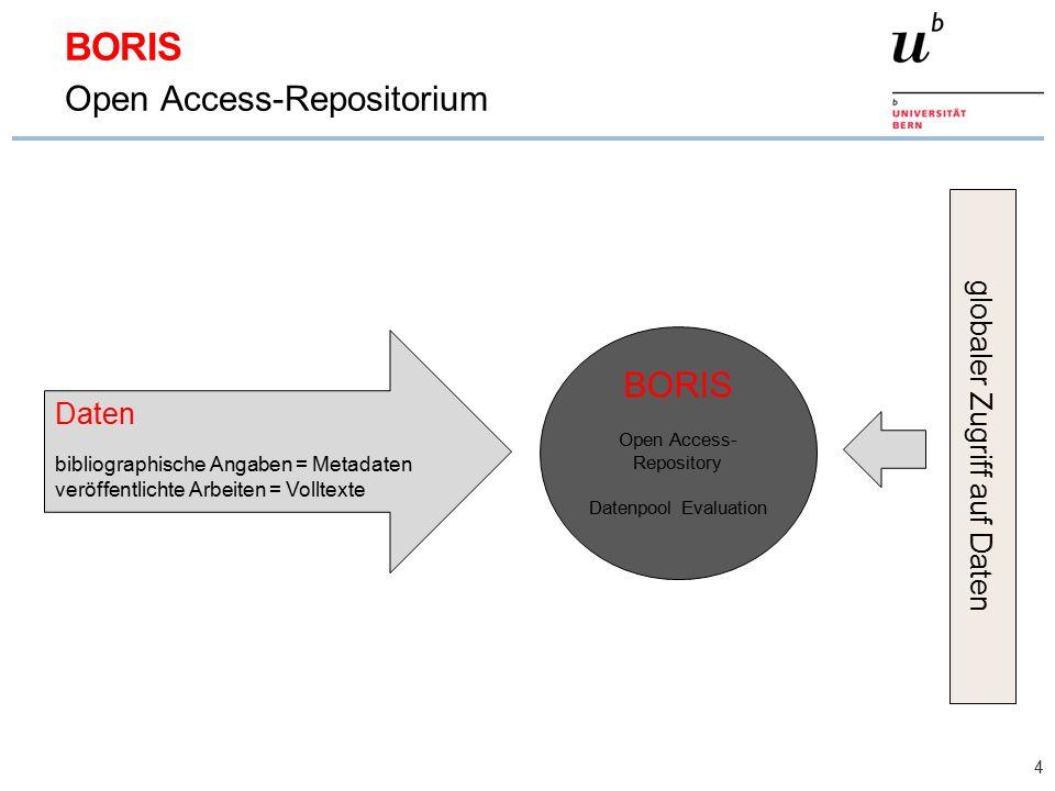 4 BORIS Open Access- Repository Datenpool Evaluation Daten bibliographische Angaben = Metadaten veröffentlichte Arbeiten = Volltexte g lobaler Zugriff auf Daten BORIS Open Access-Repositorium