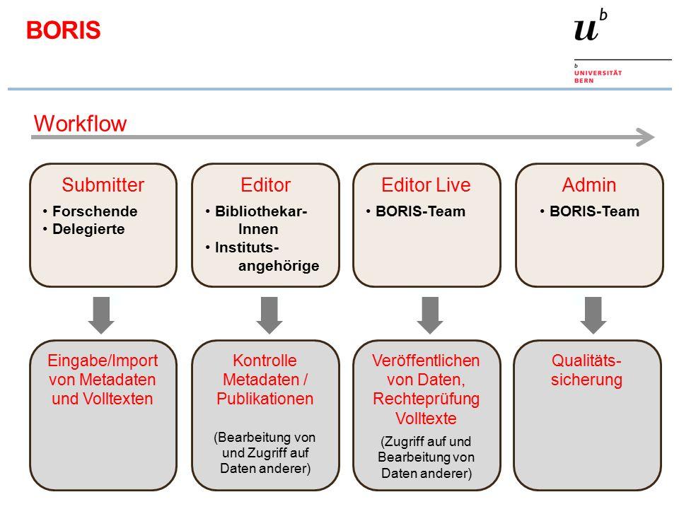Submitter Forschende Delegierte Editor Bibliothekar- Innen Instituts- angehörige Editor Live BORIS-Team Admin BORIS-Team Eingabe/Import von Metadaten