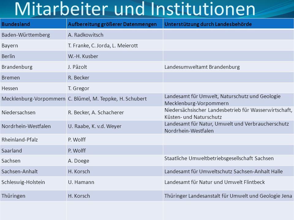 Mitarbeiter und Institutionen BundeslandAufbereitung größerer DatenmengenUnterstützung durch Landesbehörde Baden-WürttembergA. Radkowitsch BayernT. Fr