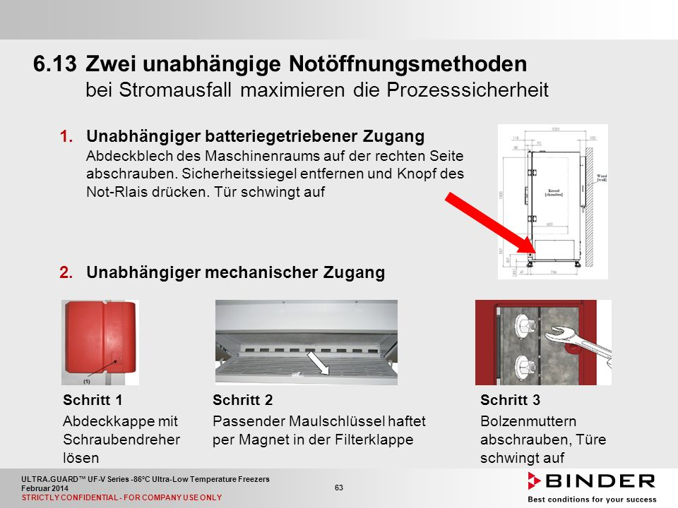 ULTRA.GUARD™ UF-V Series -86°C Ultra-Low Temperature Freezers Februar 2014 STRICTLY CONFIDENTIAL - FOR COMPANY USE ONLY 63 6.13Zwei unabhängige Notöffnungsmethoden bei Stromausfall maximieren die Prozesssicherheit 2.Unabhängiger mechanischer Zugang Schritt 1 Abdeckkappe mit Schraubendreher lösen Schritt 2 Passender Maulschlüssel haftet per Magnet in der Filterklappe Schritt 3 Bolzenmuttern abschrauben, Türe schwingt auf 1.Unabhängiger batteriegetriebener Zugang Abdeckblech des Maschinenraums auf der rechten Seite abschrauben.