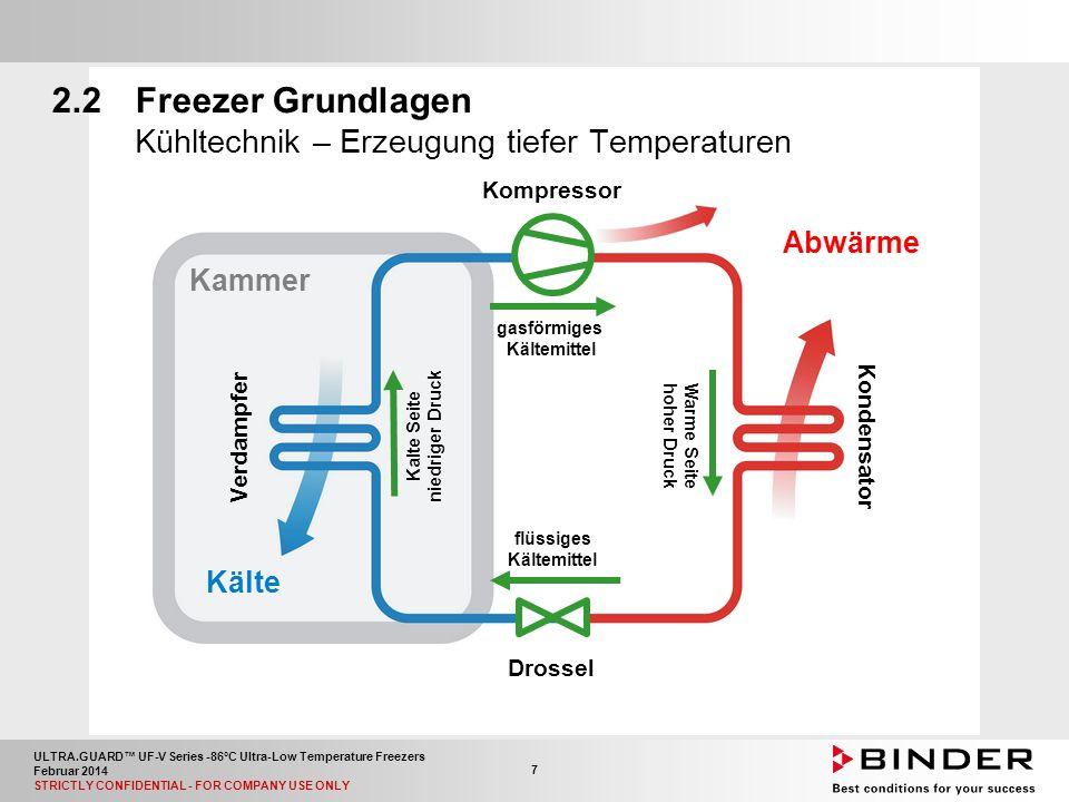 ULTRA.GUARD™ UF-V Series -86°C Ultra-Low Temperature Freezers Februar 2014 STRICTLY CONFIDENTIAL - FOR COMPANY USE ONLY 58 6.8CO 2 Notkühlung Zwei verschiedene Optionen: im Werk oder vor Ort  CO 2 Notkühlung für den UF V, im Werk eingebaut 8012-0830LP € 1.950,- Beim UF V 700: Türbreite beachten, mindestens 985 mm.