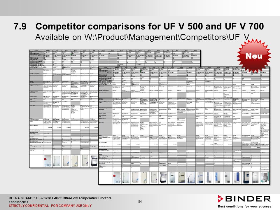 ULTRA.GUARD™ UF-V Series -86°C Ultra-Low Temperature Freezers Februar 2014 STRICTLY CONFIDENTIAL - FOR COMPANY USE ONLY 84 Neu 7.9Competitor comparisons for UF V 500 and UF V 700 Available on W:\Product\Management\Competitors\UF V