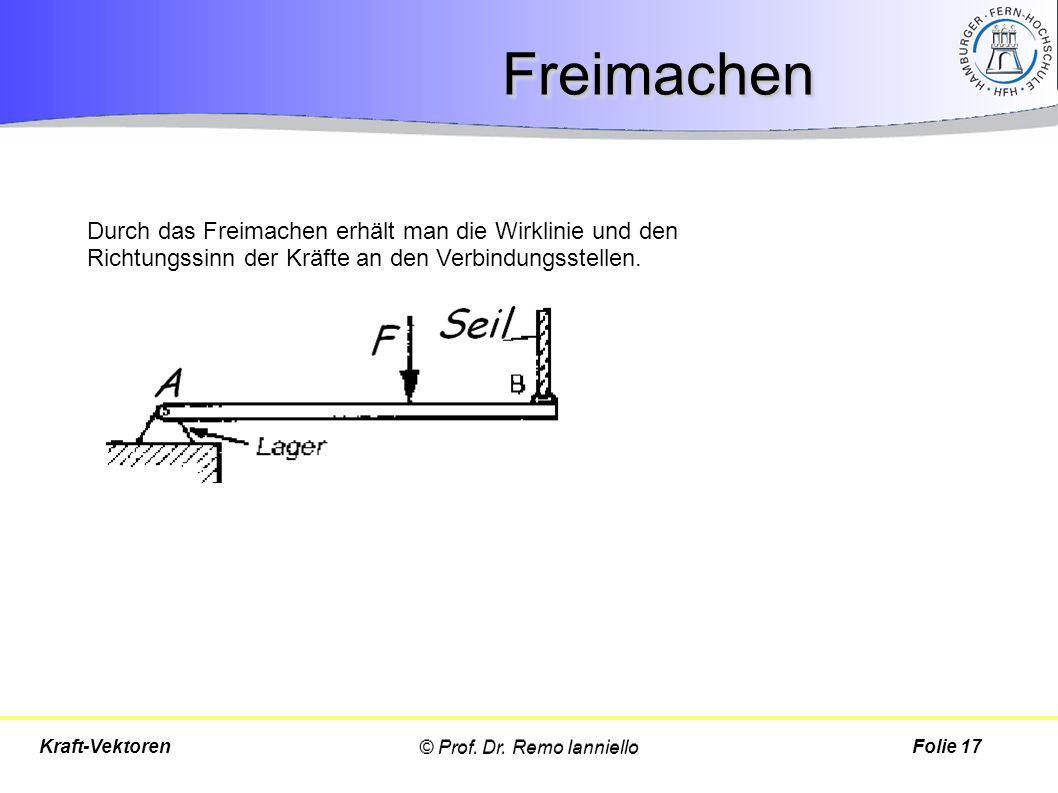 FreimachenFreimachen Folie 17Kraft-Vektoren Ein Träger, der durch die Kraft F belastet wird, ist bei A gelagert und bei B durch ein Seil festgehalten.