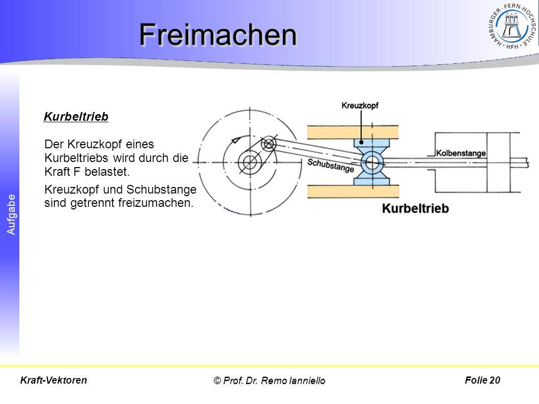 Aufgabe FreimachenFreimachen © Prof. Dr. Remo IannielloFolie 20Kraft-Vektoren Der Kreuzkopf eines Kurbeltriebs wird durch die Kraft F belastet. Kreuzk