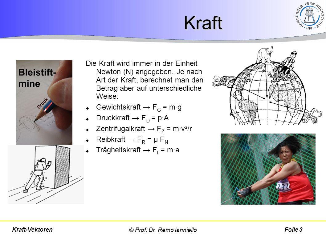 KraftKraft Folie 3Kraft-Vektoren Die Kraft wird immer in der Einheit Newton (N) angegeben. Je nach Art der Kraft, berechnet man den Betrag aber auf un
