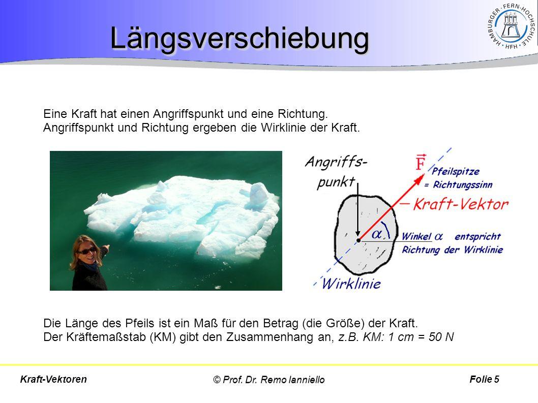 Quiz LängsverschiebungLängsverschiebung © Prof.Dr.