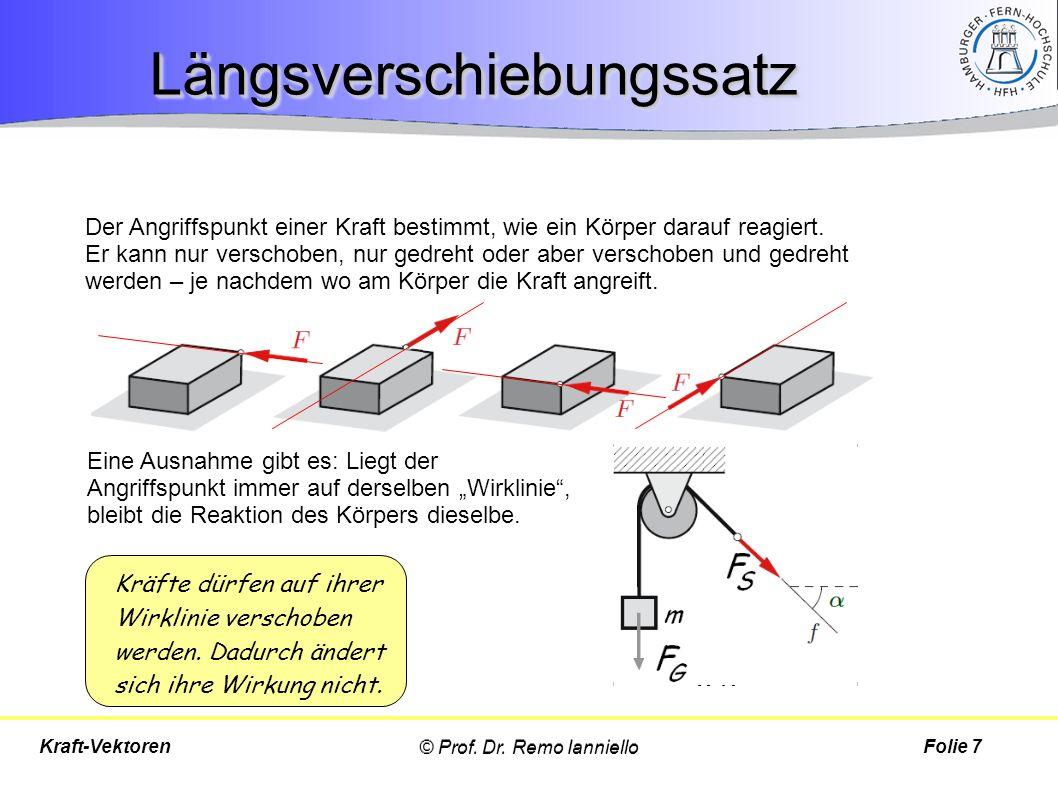 LängsverschiebungssatzLängsverschiebungssatz Folie 7Kraft-Vektoren Kräfte dürfen auf ihrer Wirklinie verschoben werden. Dadurch ändert sich ihre Wirku