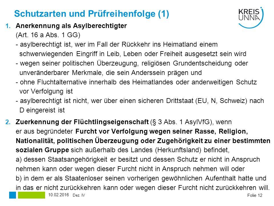 Schutzarten und Prüfreihenfolge (1) 1.Anerkennung als Asylberechtigter (Art.