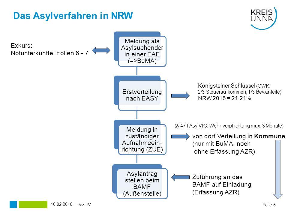 Folie 5 Meldung als Asylsuchender in einer EAE (=>BüMA) Erstverteilung nach EASY Meldung in zuständiger Aufnahmeein- richtung (ZUE) Asylantrag stellen beim BAMF (Außenstelle) (§ 47 I AsylVfG: Wohnverpflichtung max.