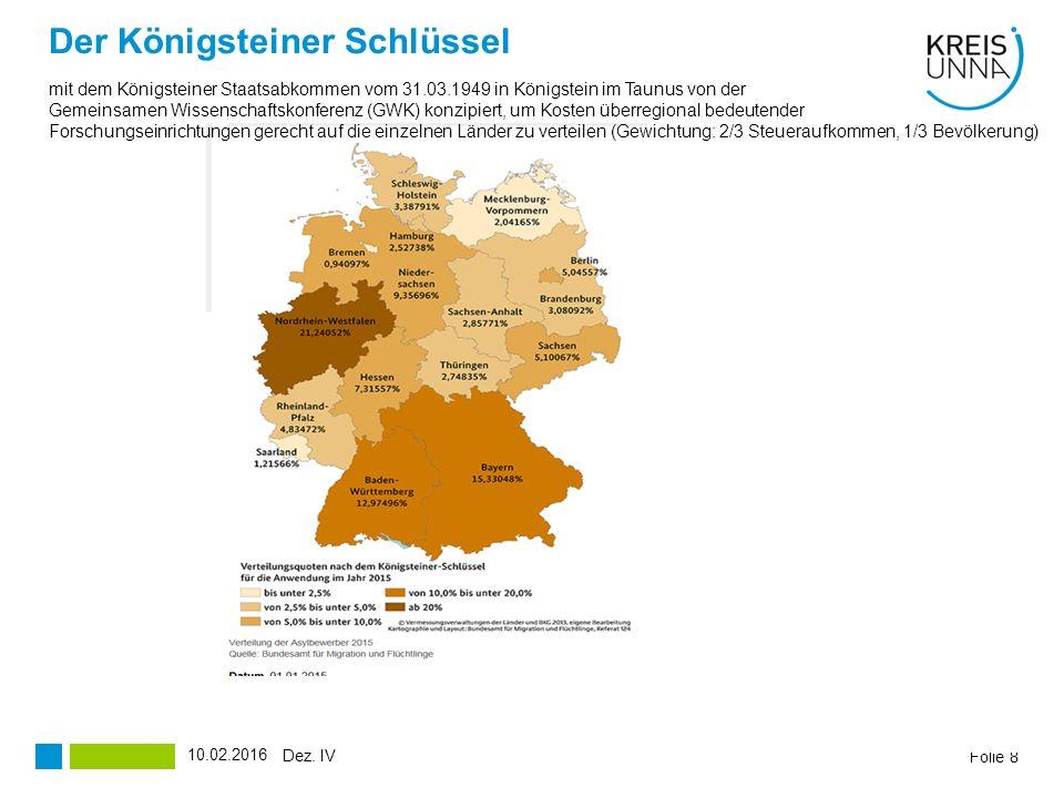 Asyl in Zahlen Kreis Unna (Landesdaten) Folie 29 Anzahl Dez. IV 10.02.2016