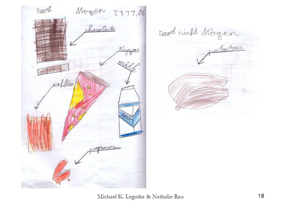 Michael K. Legutke & Nathalie Rau 18