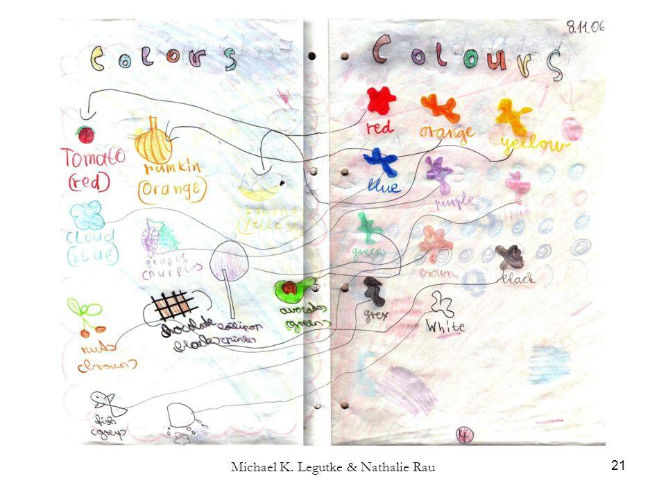 Michael K. Legutke & Nathalie Rau 21