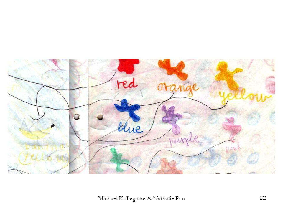 Michael K. Legutke & Nathalie Rau 22