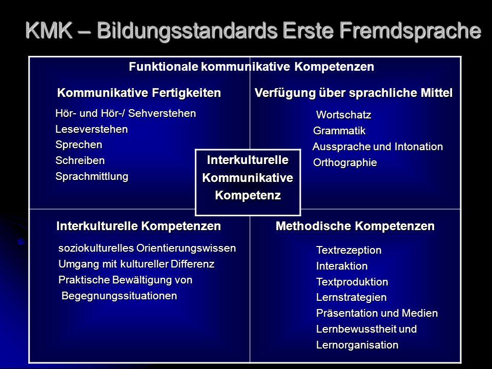 Frank Haß; Universität Leipzig Pros und Cons Pro Standards:  Streben nach Vergleichbarkeit bildungspolitischer Vorgaben für den Fremdsprachenunterricht  Streben nach Vergleichbarkeit schulischer Abschlüsse der einzelnen Bundesländer