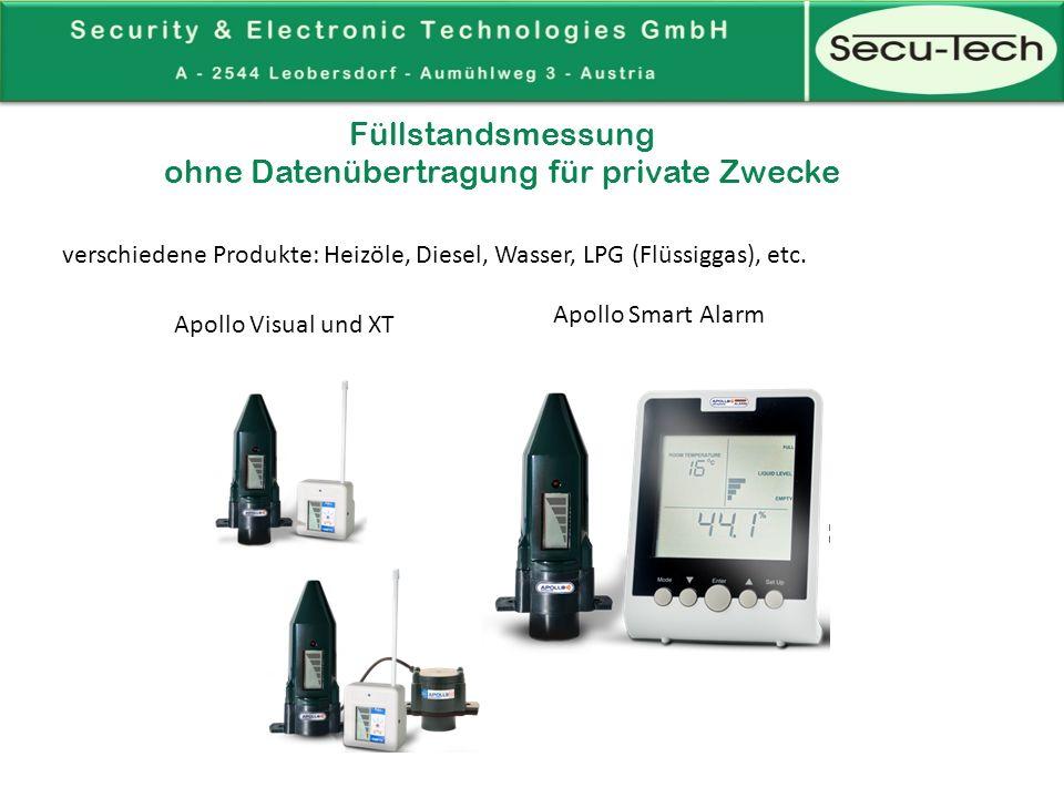 Danke für Ihre Aufmerksamkeit SECURITY & ELECTRONIC TECHNOLOGIES GMBH Aumühlweg 3/1 A-2544 Leobersdorf Austria Dagmar Höckner-SchallmeinerHans-Jörg Schallmeiner Managing DirectorMarketing Manager Tel: +43 2256 201 77 0Tel: +43 2256 201 77 0 Email:dh@secu-tech.at hjs@secu-tech.atdh@secu-tech.at www.secu-tech.atwww.secu-tech.at www.fuellstand.orgwww.fuellstand.org 12.02.200913SECU MultiTank