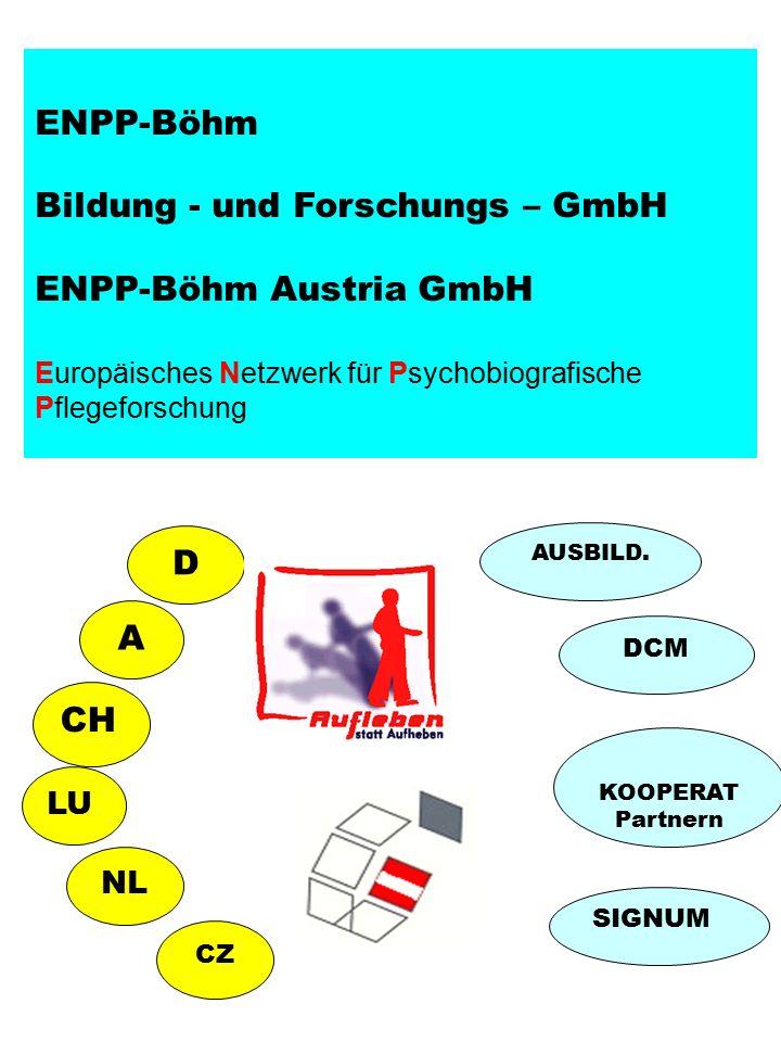 D A NL CH LU CZ SIGNUM AUSBILD. DCM KOOPERAT Partnern ENPP-Böhm Bildung - und Forschungs – GmbH ENPP-Böhm Austria GmbH Europäisches Netzwerk für Psych