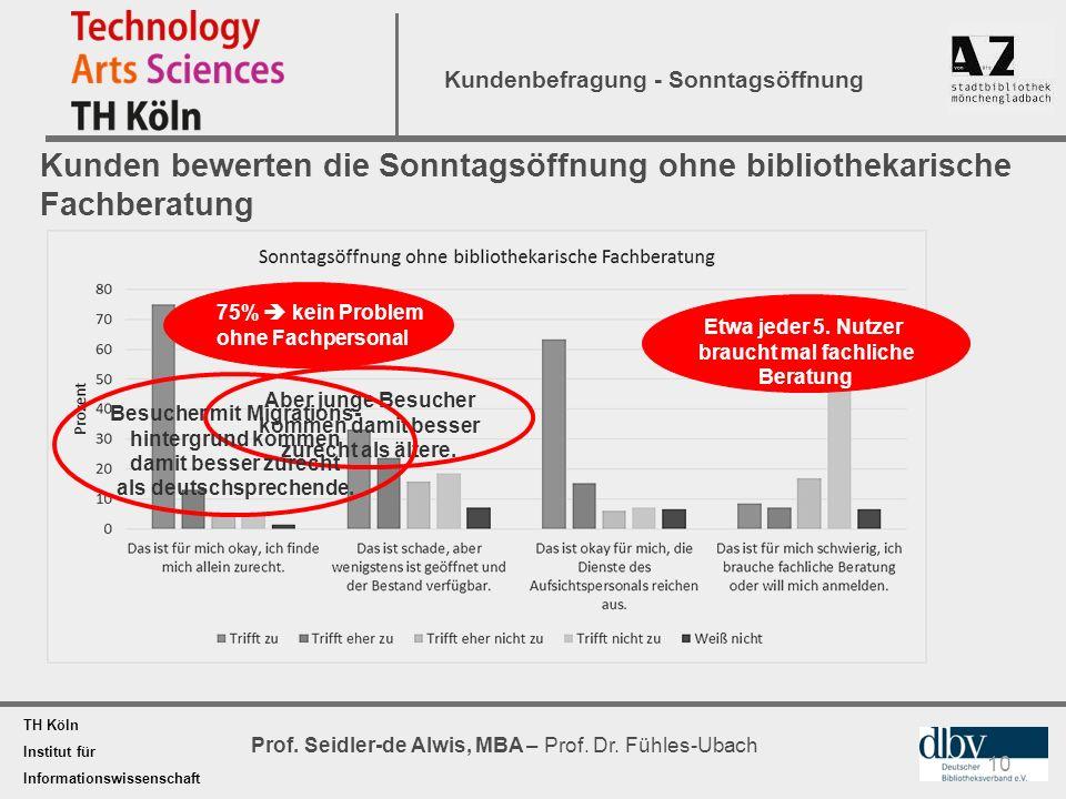 TH Köln Institut für Informationswissenschaft Prof. Seidler-de Alwis, MBA – Prof. Dr. Fühles-Ubach Kundenbefragung - Sonntagsöffnung Kunden bewerten d