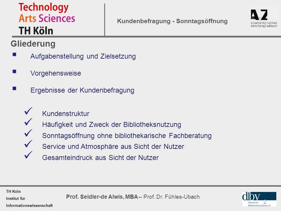 TH Köln Institut für Informationswissenschaft Prof. Seidler-de Alwis, MBA – Prof. Dr. Fühles-Ubach Kundenbefragung - Sonntagsöffnung Gliederung  Aufg