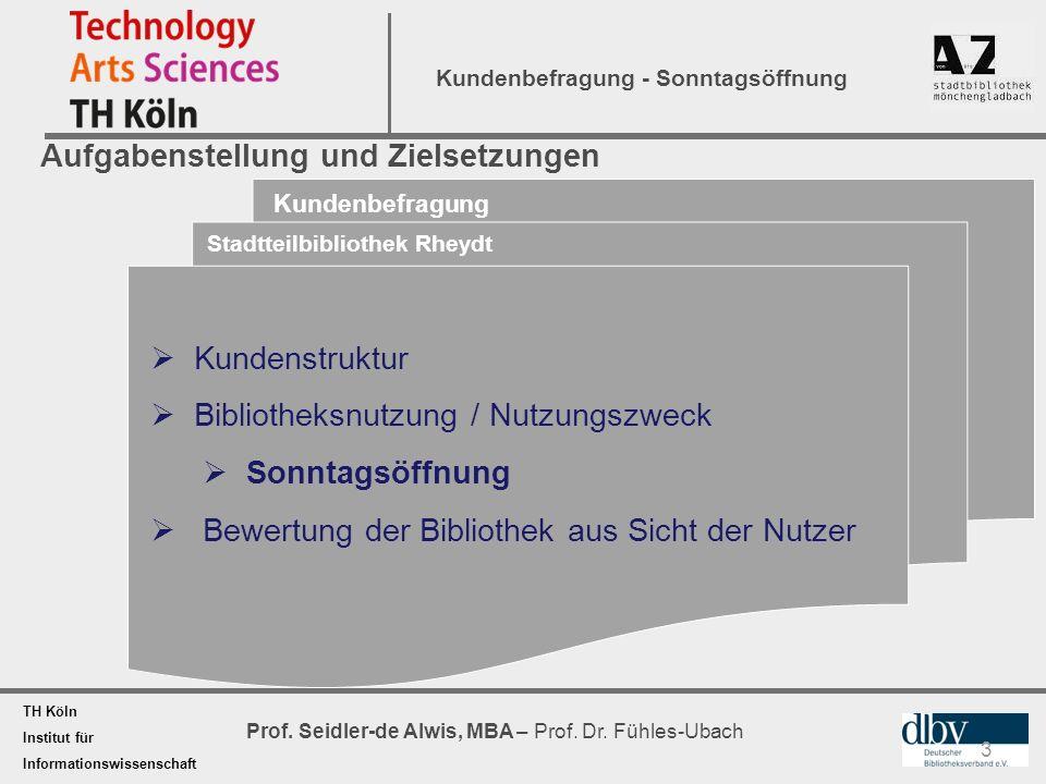 TH Köln Institut für Informationswissenschaft Prof. Seidler-de Alwis, MBA – Prof. Dr. Fühles-Ubach Kundenbefragung - Sonntagsöffnung Aufgabenstellung