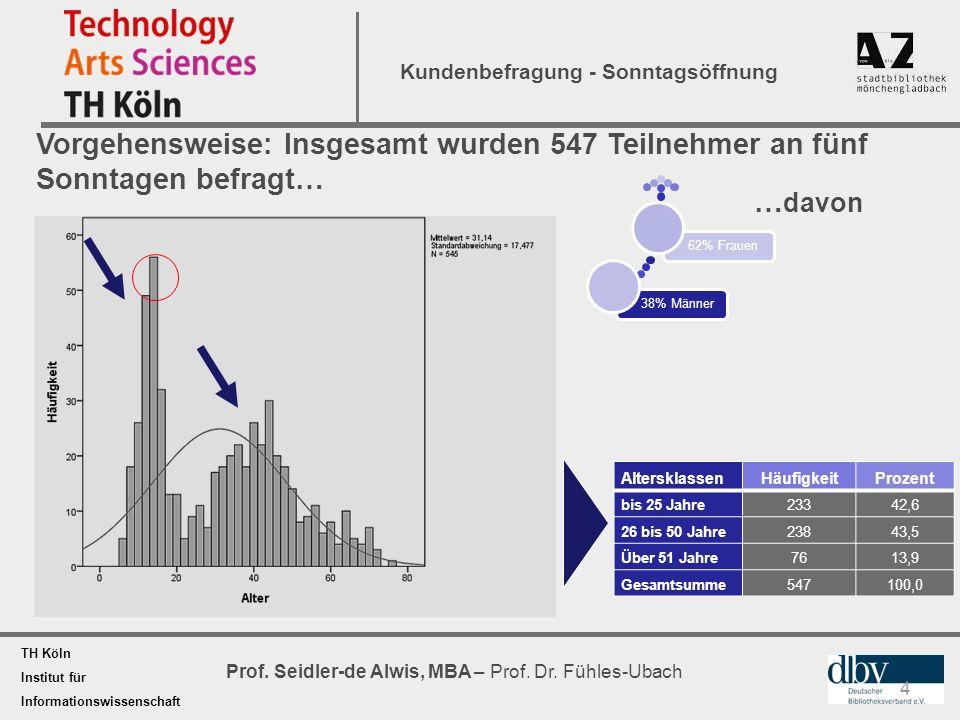 TH Köln Institut für Informationswissenschaft Prof. Seidler-de Alwis, MBA – Prof. Dr. Fühles-Ubach Kundenbefragung - Sonntagsöffnung Vorgehensweise: I