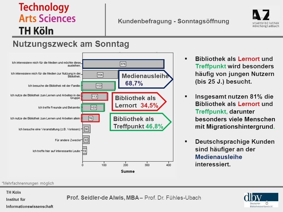 TH Köln Institut für Informationswissenschaft Prof. Seidler-de Alwis, MBA – Prof. Dr. Fühles-Ubach Kundenbefragung - Sonntagsöffnung Nutzungszweck am