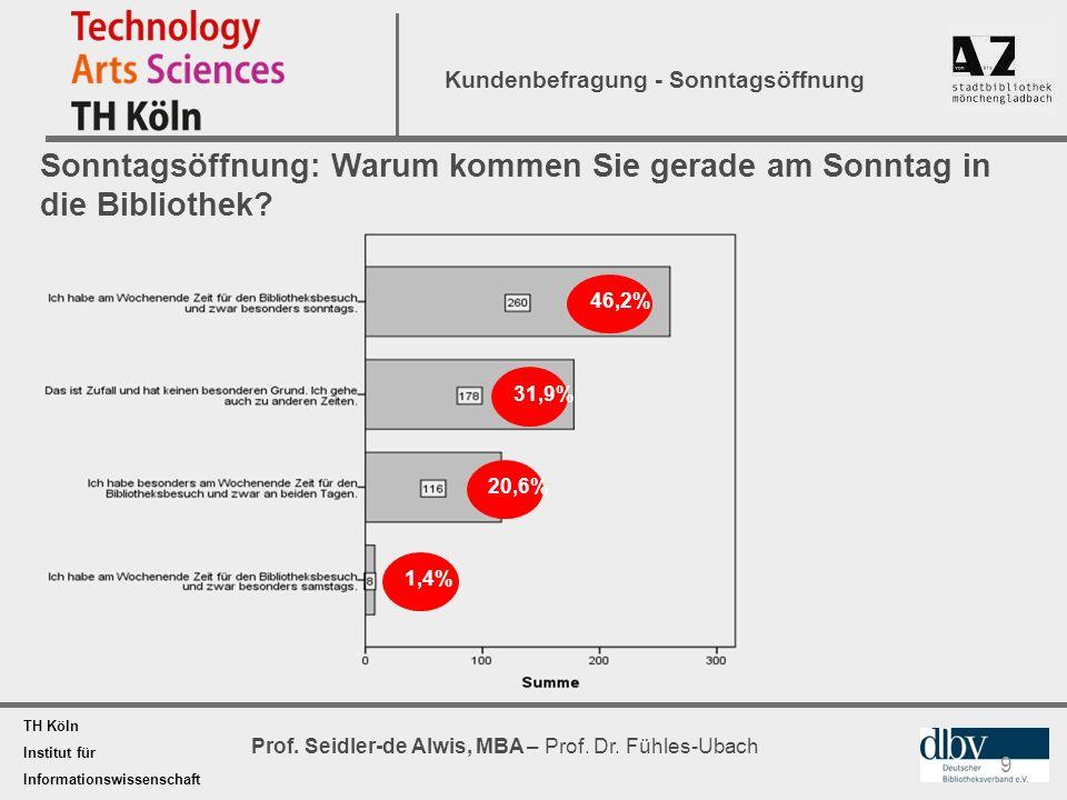 TH Köln Institut für Informationswissenschaft Prof. Seidler-de Alwis, MBA – Prof. Dr. Fühles-Ubach Kundenbefragung - Sonntagsöffnung Sonntagsöffnung: