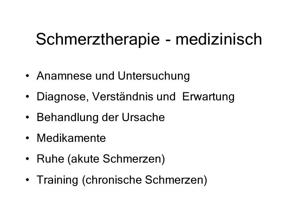 Schmerztherapie - medizinisch Anamnese und Untersuchung Diagnose, Verständnis und Erwartung Behandlung der Ursache Medikamente Ruhe (akute Schmerzen)