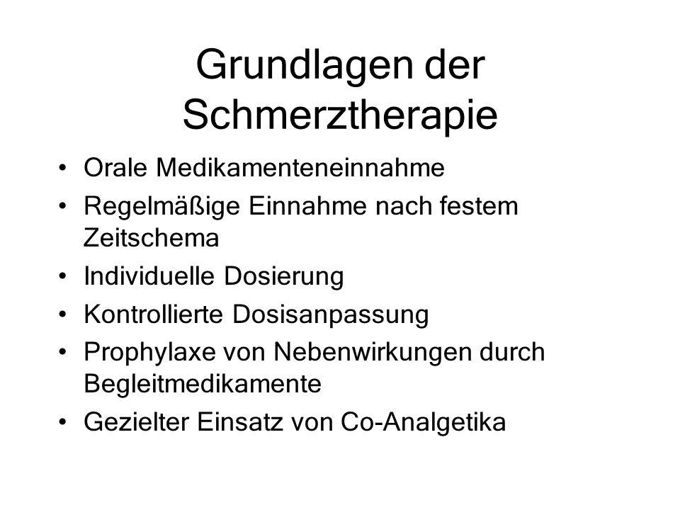 Grundlagen der Schmerztherapie Orale Medikamenteneinnahme Regelmäßige Einnahme nach festem Zeitschema Individuelle Dosierung Kontrollierte Dosisanpass