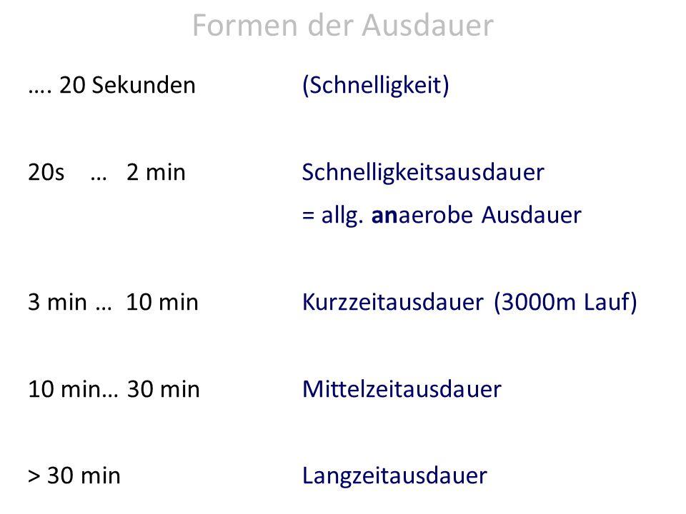 ….20 Sekunden(Schnelligkeit) 20s … 2 minSchnelligkeitsausdauer = allg.