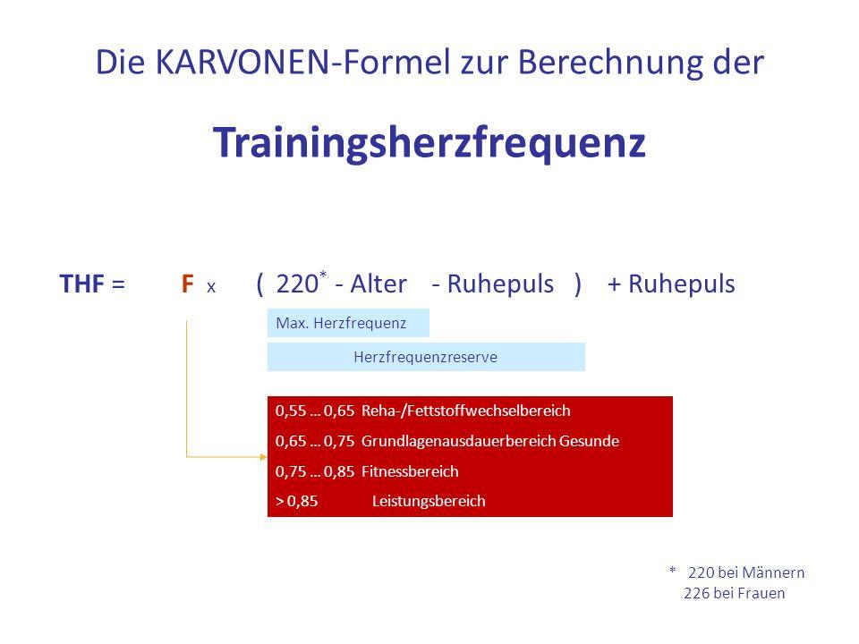 Die Herzfrequenz 220 * - Alter- Ruhepuls()+ RuhepulsF x Die KARVONEN-Formel zur Berechnung der Trainingsherzfrequenz THF = Max.