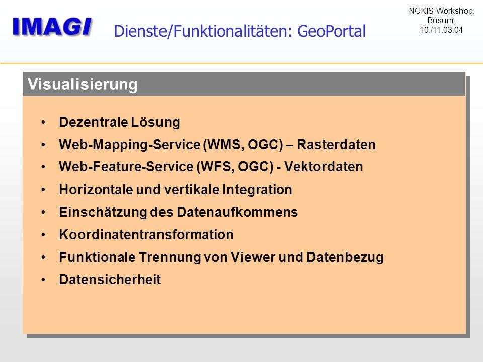 Visualisierung Dienste/Funktionalitäten: GeoPortal Dezentrale Lösung Web-Mapping-Service (WMS, OGC) – Rasterdaten Web-Feature-Service (WFS, OGC) - Vek