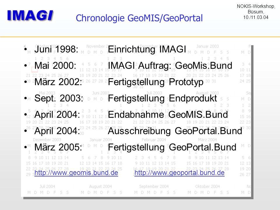 Chronologie GeoMIS/GeoPortal Juni 1998: Einrichtung IMAGI Mai 2000: IMAGI Auftrag: GeoMis.Bund März 2002: Fertigstellung Prototyp Sept. 2003:Fertigste