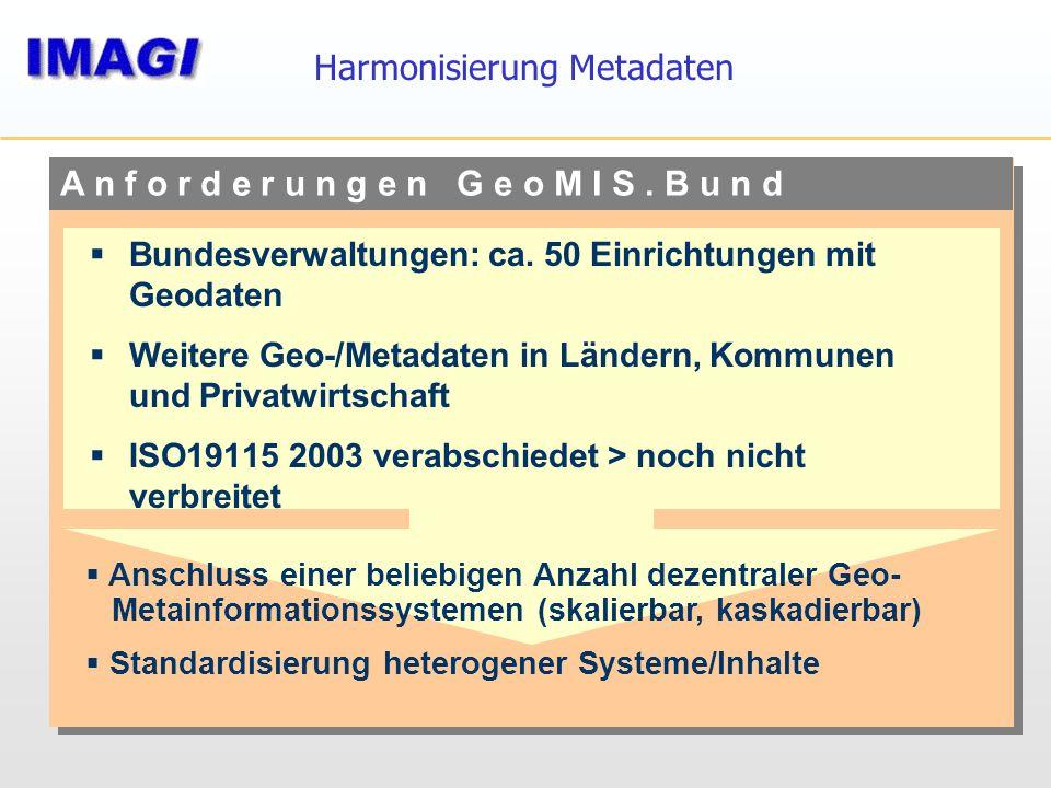 A n f o r d e r u n g e n G e o M I S. B u n d Harmonisierung Metadaten  Anschluss einer beliebigen Anzahl dezentraler Geo- Metainformationssystemen